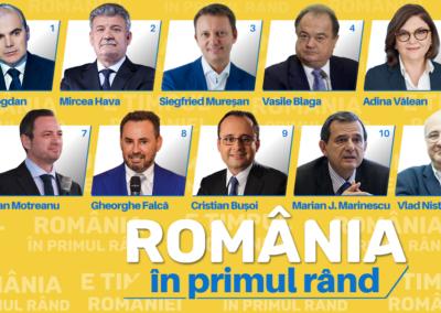 Cine sunt candidații susținuți de PNL pentru europarlamentare?